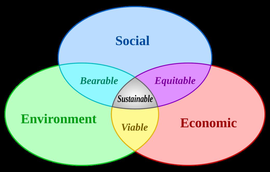 2000px-sustainable_development-svg